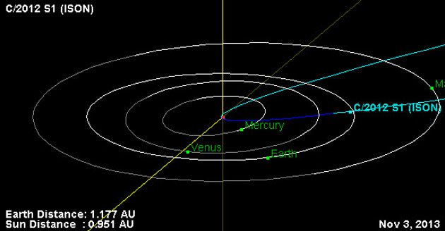 Comet ISON could outshine the moon next year | Geekquinox ...