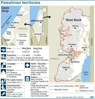 Map and fact box on the Palestinian territories, including the West Bank and Gaza