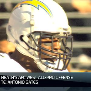 AFC West All-Pro Offense