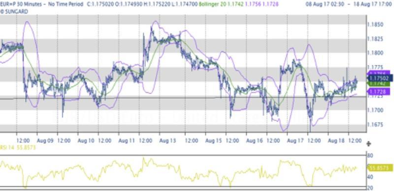 Mercati spaventati, liquidano posizioni
