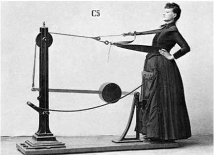 Late 1800s: Mechanotherapy