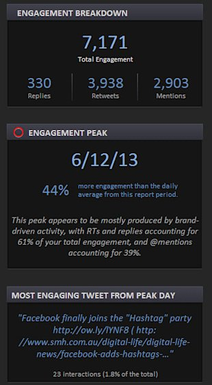 10 Insights On Twitter's Raw Marketing Power image Twitter engagement breakdown