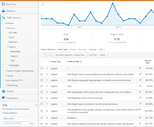 Website Bounce Rate Analytics: Using Google Analytics to Understand User Segments image organic landing page bounce rates