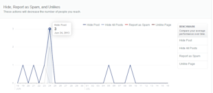How to Meaningfully Use Twitter Analytics, the New Facebook Insights, and Pinterest Analytics image Facebook Insights 10