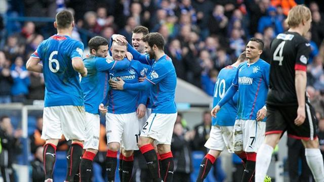 Scottish Football - Smith not getting carried away