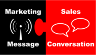 Why Marketing Needs to FieldSource More Ideas From Sales image Marketing Message Sales Conversation 250w