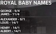 Royal Baby Name: Odds In Favour Of Tradition