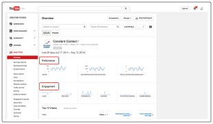 Understanding YouTube Analytics image YTA Image 3