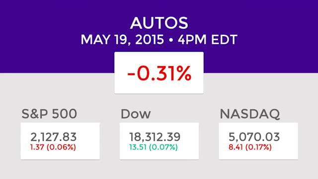 Autos Winners and Losers: May 19, 2015