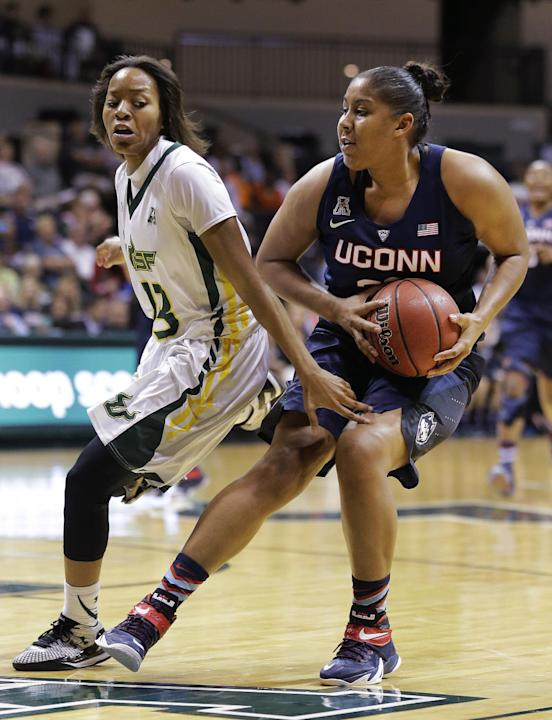 UConn women dominate American Conference awards