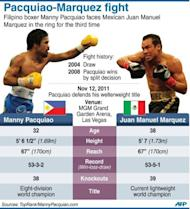 Fact file on Filipino boxing icon Manny Pacquiao and Mexican Juan Manel Marquez, due to meet in the ring for the third time on Saturday