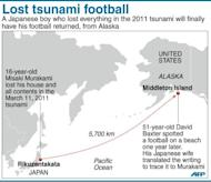 Graphic on the epic ocean voyage of a football lost in the 2011 Japanese tsunami, which will finally be returned to its 16-year-old owner after being found on a beach in Alaska
