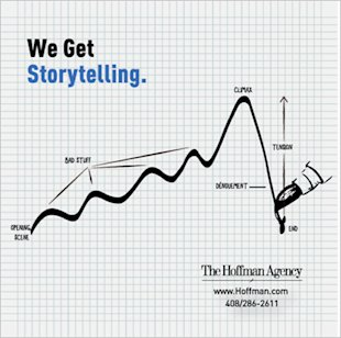 Can Storytelling Differentiate a PR Agency? image We Get Storytelling Holmes Report