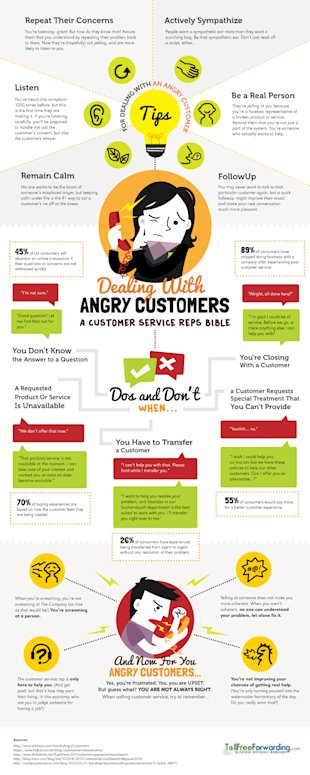 Listening v Hearing: How to Diffuse Angry Customers image TFF M3 DealingWithAngryCustomers