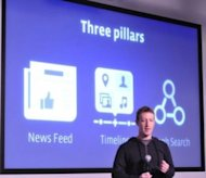 Facebook's New Graph Search – What Does it Mean for Brands? image 3 facebook pillars1 300x259