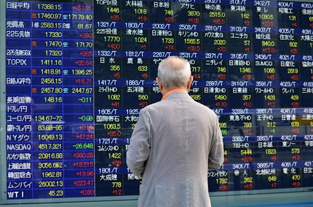 In Asian markets, Tokyo gained 1.13% during morning trade on October 5, 2015