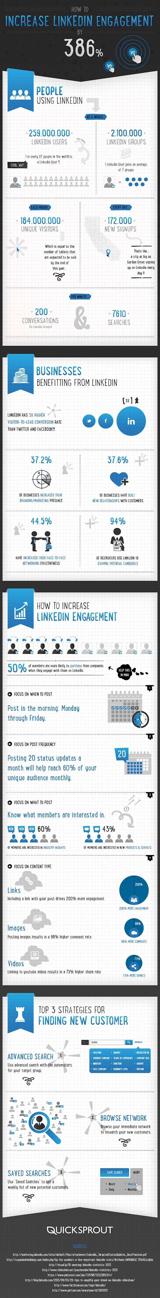 Why You Should Be Using LinkedIn For Your B2B Marketing [21 Facts] image Increaselinkedinengagement