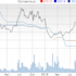 Radius Health (RDUS) Down 11.6% Since Earnings Report: Can It Rebound?