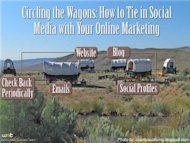 Circling The Wagons: Tie In Social Media With Online Marketing! image circled wagons 300x225