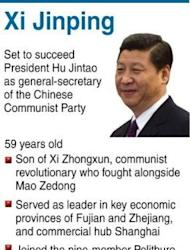 Graphic on China's leader-in-waiting Xi Jinping who is expected to succeed President Hu Jintao as general-secretary of the Communist Party. China's next first lady Peng Liyuan is a dazzling singer whose profile has long eclipsed that of her husband
