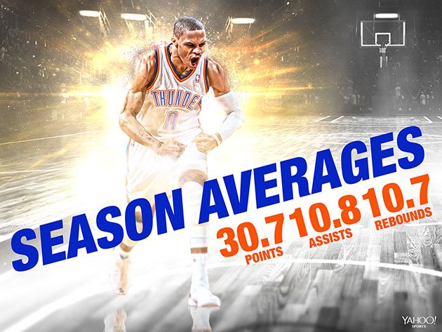 Russell Westbrook's averages through 25 games. (Yahoo Sports Illustration)