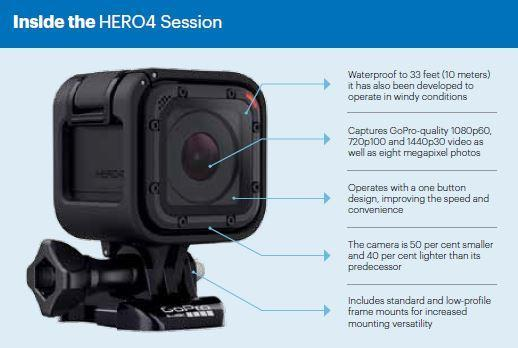 #360Business: GoPro reaching new heights of popularity after Tour de France success