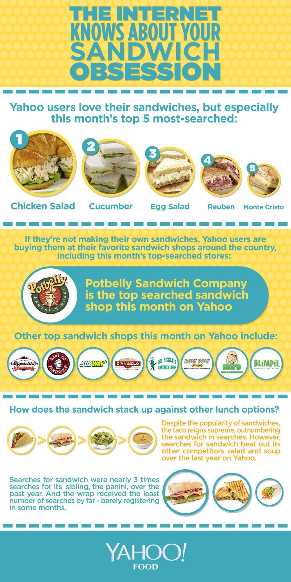 The Internet Knows About Your Sandwich Obsession