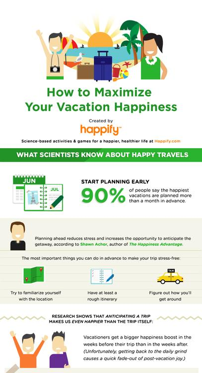 Try These Simple Tips to Maximize Your Vacation Happiness