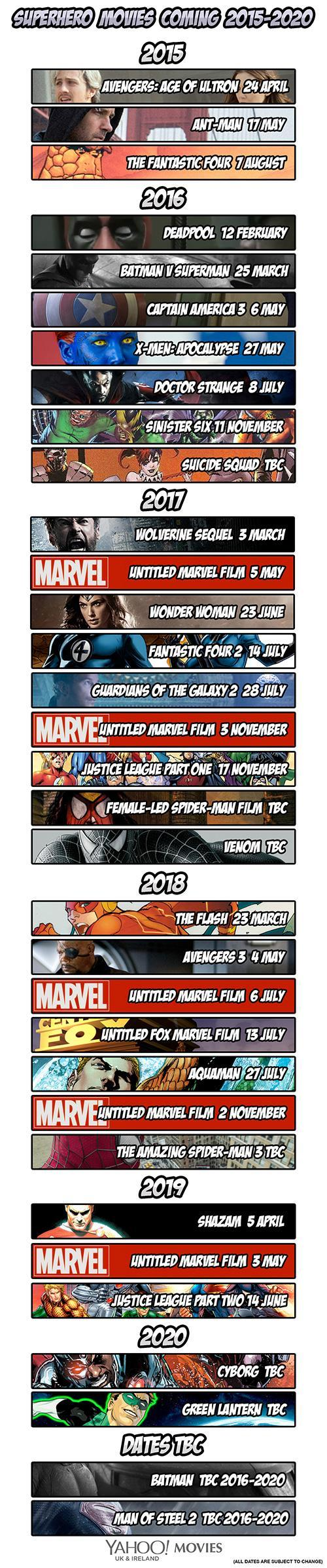 Ultimate List Of Every Superhero Movie Release Date From 2015-2020