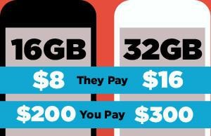 Is the 16GB iPhone the Biggest Ripoff in Tech?
