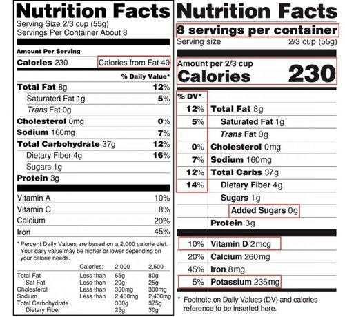 FDA Revamps Nutrition Label, Serving Size Humiliation Ensues