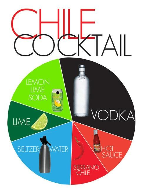 The Chile Cocktail