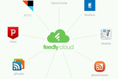 Feedly RSS Reader Taken Offline and Held for Ransom by Hackers