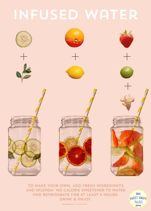 Make Water Less Boring—Infuse Them!