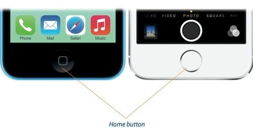 The 5 Functions of the iPhone Home Button