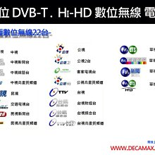 (聯網)DECAMAX 32吋液晶電視/LED/安卓SMART智慧/WIFI/LAN/HDMI/USB