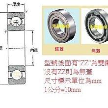 軸承 培林 4x8x3 MR84ZZ 4*8*3 L-840ZZ