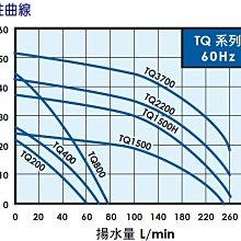 【紳士五金 】❤️最新型抗菌款❤️ TQ200B 1/4HP 大井泵浦WALRUS 電子穩壓加壓馬達 非木川KQ200