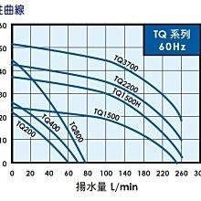 【 川大泵浦 】大井 WARLUS TQ-200B 1/4HP 電子穩壓加壓馬達 TQ200B