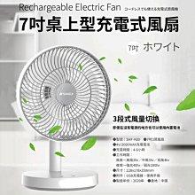 SANSUI山水 SHF-K89 7吋桌上型充電式風扇 USB風扇 照明燈 電風扇 攜帶式 涼扇 充電扇 行動扇 神腦貨