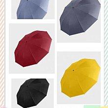 【自動傘】 自動反向傘 自動摺疊傘 全自動雨傘 自動折疊傘 反向折疊傘 十骨自動傘 自動傘
