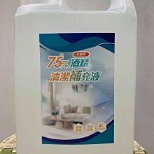 現貨不用問 75% 清潔酒精 4L SGS檢驗報告 (清潔用可噴手) 24H內出貨 免運