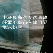 📣 { 三層平面口罩60元 }📣 { 舒適 親膚 好配戴 } 📣 藍色黑色粉色成人平面口罩  (也有活性碳口罩)台灣出貨 ~非醫療口罩~