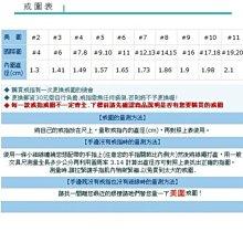 超殺價(單件60元)【0412】『幸運草』西德鋼對戒.尾戒.戒指.僅美圍3.4.5.6.7.9號.傑恩JN飾品