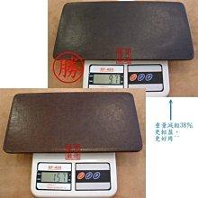 ☆優買精品☆ LV M40156 N51105 M40996 N41358 NEVERFULL 底墊 內墊 包墊 不塌陷
