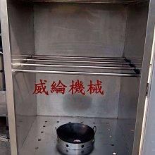 煙燻箱~威綸機械,工廠直營,專業製造食品機械、炒食機、混合機、碎冰機、粉碎機、食品乾燥機...等