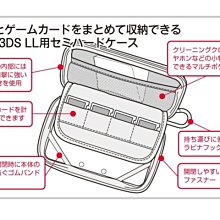 New3DSLL主機用 Cyber日本原裝 輕量化 EVA 掛勾式硬殼包 防震包 主機包 亮藍款【板橋魔力】
