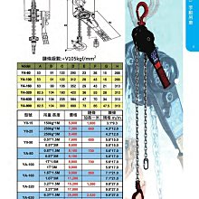 WIN 五金 日本象牌 3.2T*3.0M 手搖吊車 手拉吊車 起重 搬運 綑綁機械 手動吊車