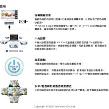 PG603W ViewSonic XGA USB 讀取投影機 3600流明/1280x800/10W喇叭/高對比