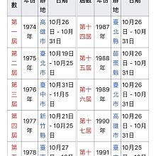 中華民國67年台灣區運會(第五屆 台南市)紀念鑰匙圈 (全新 未使用)